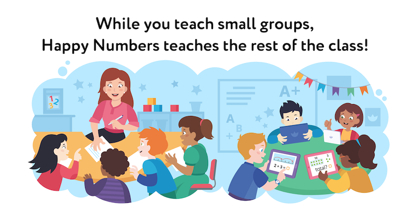 Math Centers that Deliver — Differentiation Done Right ...